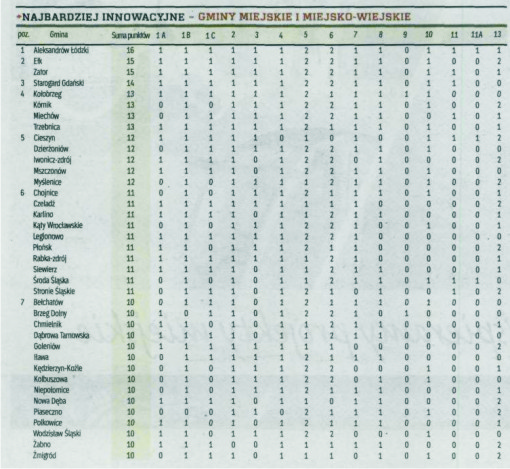 ranking RP.jpeg