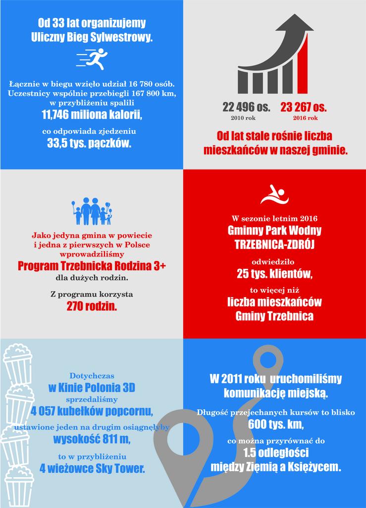 Infografiki_dekada_zmian4.jpeg