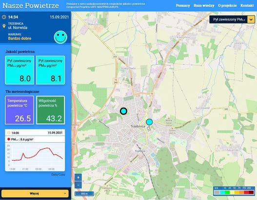 Pomiar jakości powietrza w Trzebnicy